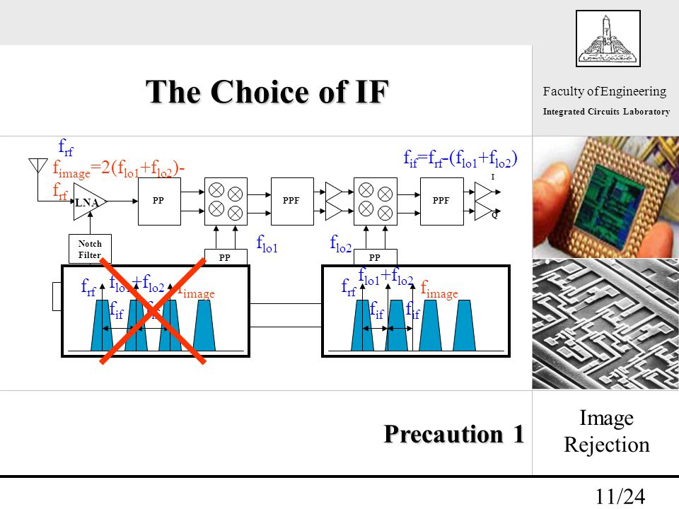 - 11/24 Faculty of Engineering Integrated Circuits Laboratory The Choice of IF Precaution 1 Image Rejection I PP PPF Notch Filter PP Divider Image-reject PLL Q LNA LO f rf f lo1 f lo2 f if =f rf -(f lo1 +f lo2 ) f image =2(f lo1 +f lo2 )- f rf f rf f lo1 +f lo2 f if f image f rf f lo1 +f lo2 f if f image