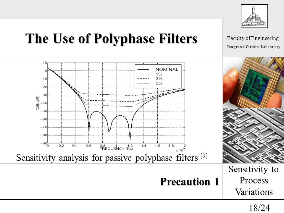 - 18/24 Faculty of Engineering Integrated Circuits Laboratory The Use of Polyphase Filters Sensitivity to Process Variations Precaution 1 Sensitivity analysis for passive polyphase filters [9]