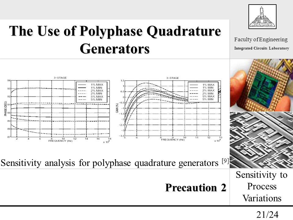 - 21/24 Faculty of Engineering Integrated Circuits Laboratory Sensitivity to Process Variations Precaution 2 The Use of Polyphase Quadrature Generators Sensitivity analysis for polyphase quadrature generators [9]