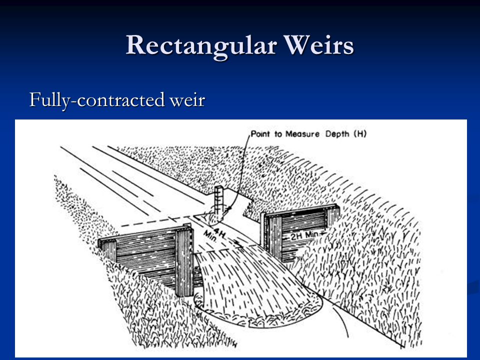 Rectangular Weirs Fully-contracted weir