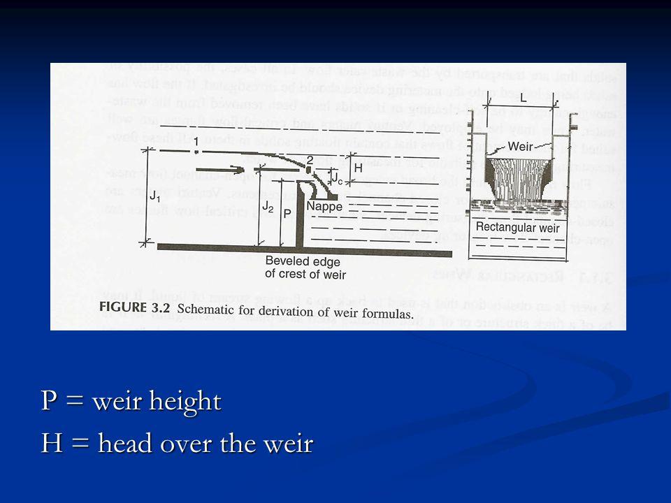 P = weir height H = head over the weir