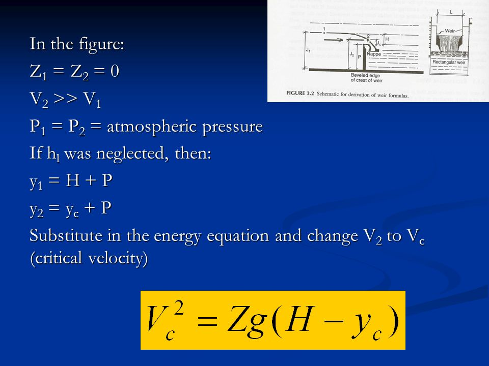 In the figure: Z 1 = Z 2 = 0 V 2 >> V 1 P 1 = P 2 = atmospheric pressure If h l was neglected, then: y 1 = H + P y 2 = y c + P Substitute in the energ