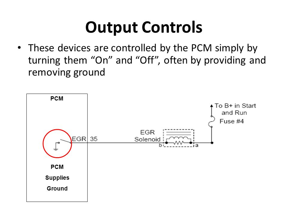 "Output Controls These devices are controlled by the PCM simply by turning them ""On"" and ""Off"", often by providing and removing ground PCM Supplies Gro"