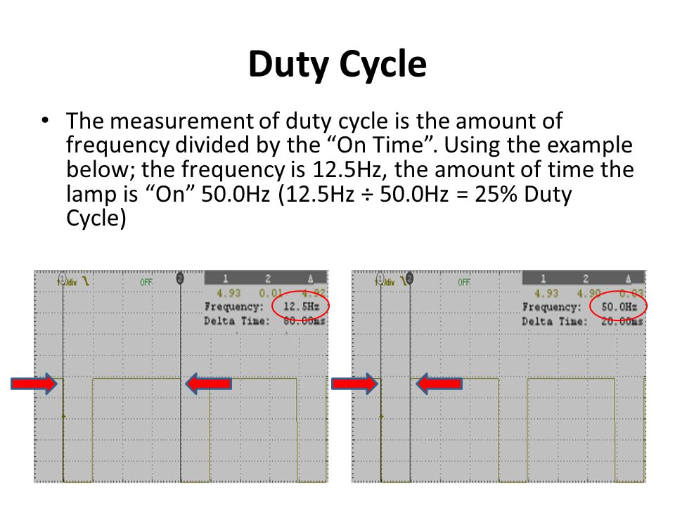 "The measurement of duty cycle is the amount of frequency divided by the ""On Time"". Using the example below; the frequency is 12.5Hz, the amount of tim"