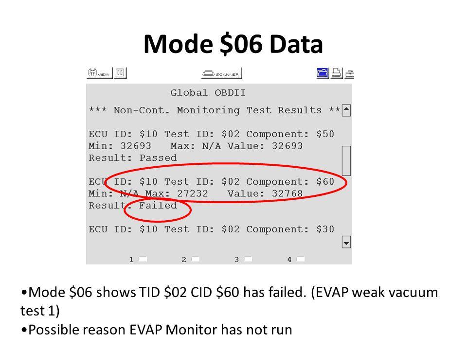 Mode $06 Data Mode $06 shows TID $02 CID $60 has failed.