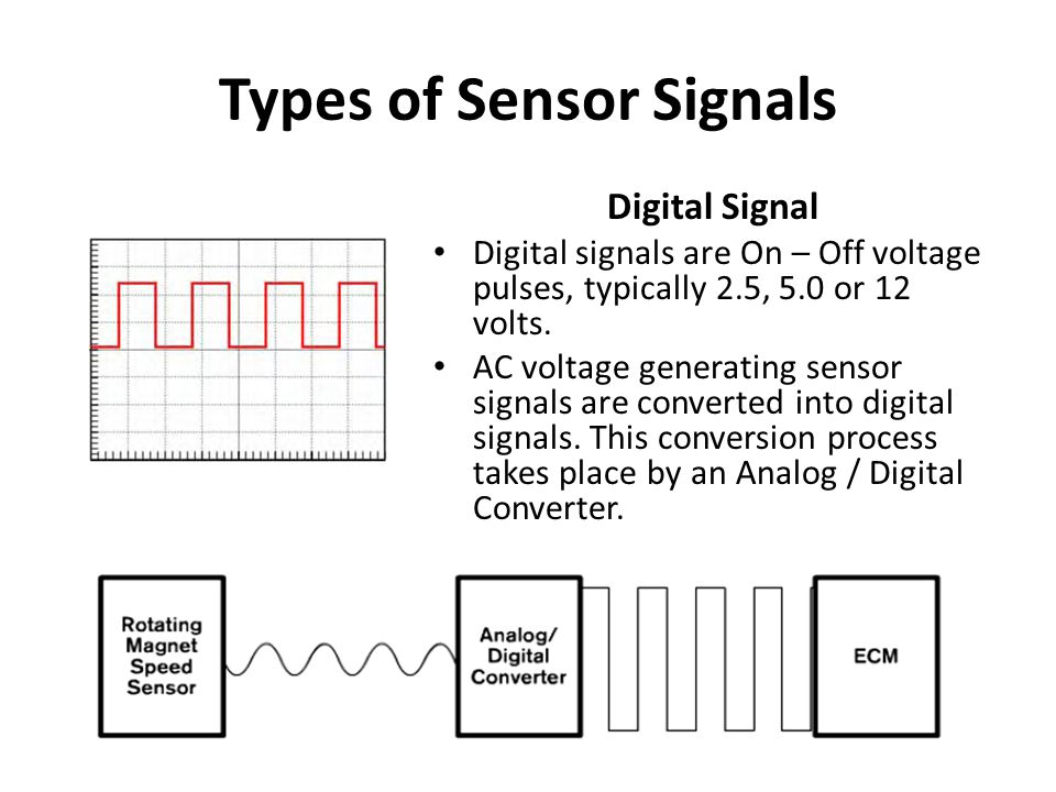 Digital Signal Digital signals are On – Off voltage pulses, typically 2.5, 5.0 or 12 volts. AC voltage generating sensor signals are converted into di