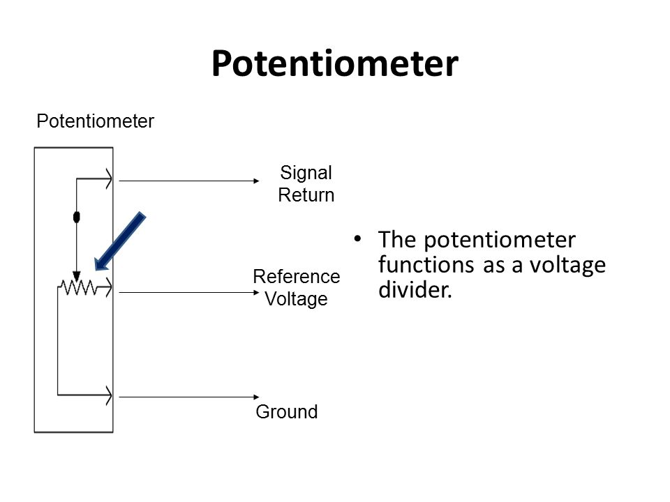 Potentiometer Ground Reference Voltage Signal Return Potentiometer The potentiometer functions as a voltage divider.