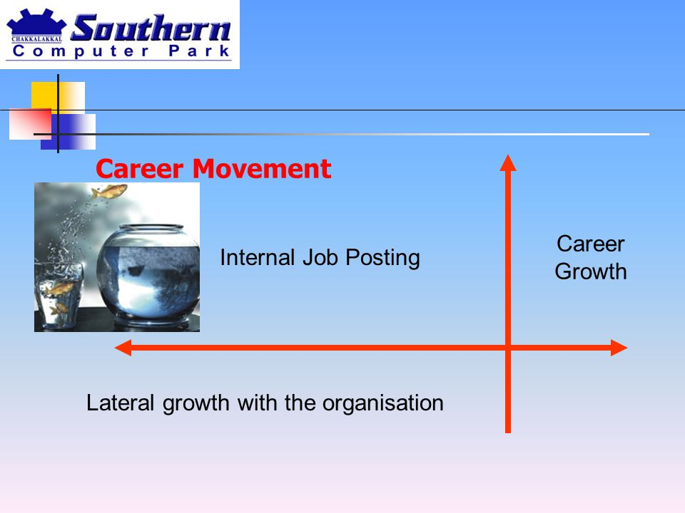 Internal Job Posting Career Growth Lateral growth with the organisation Career Movement