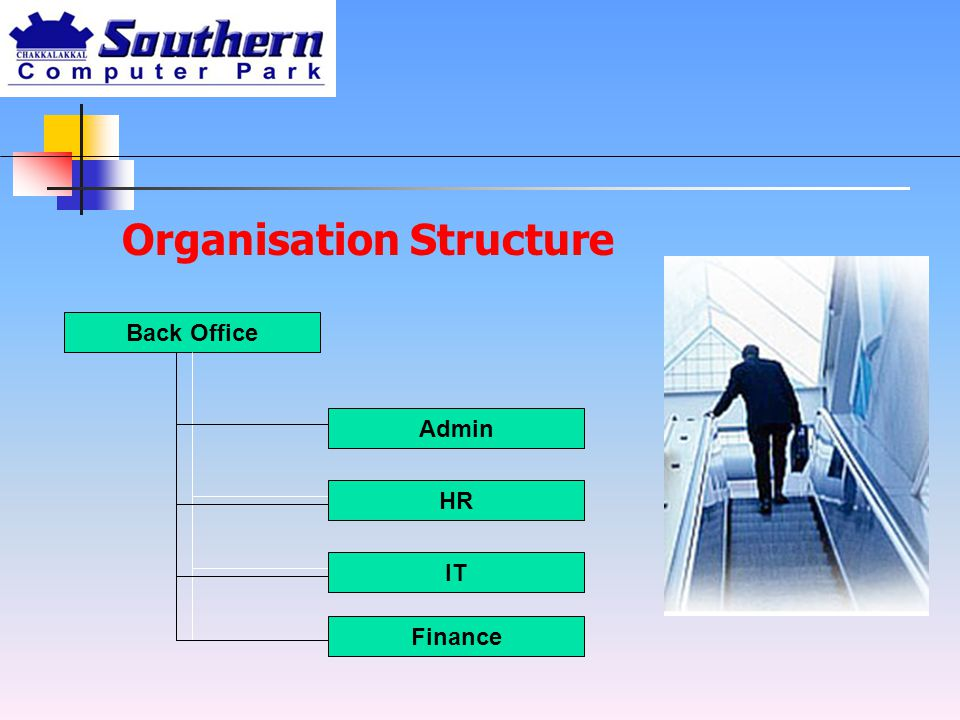 Organisation Structure Back Office Admin HR IT Finance