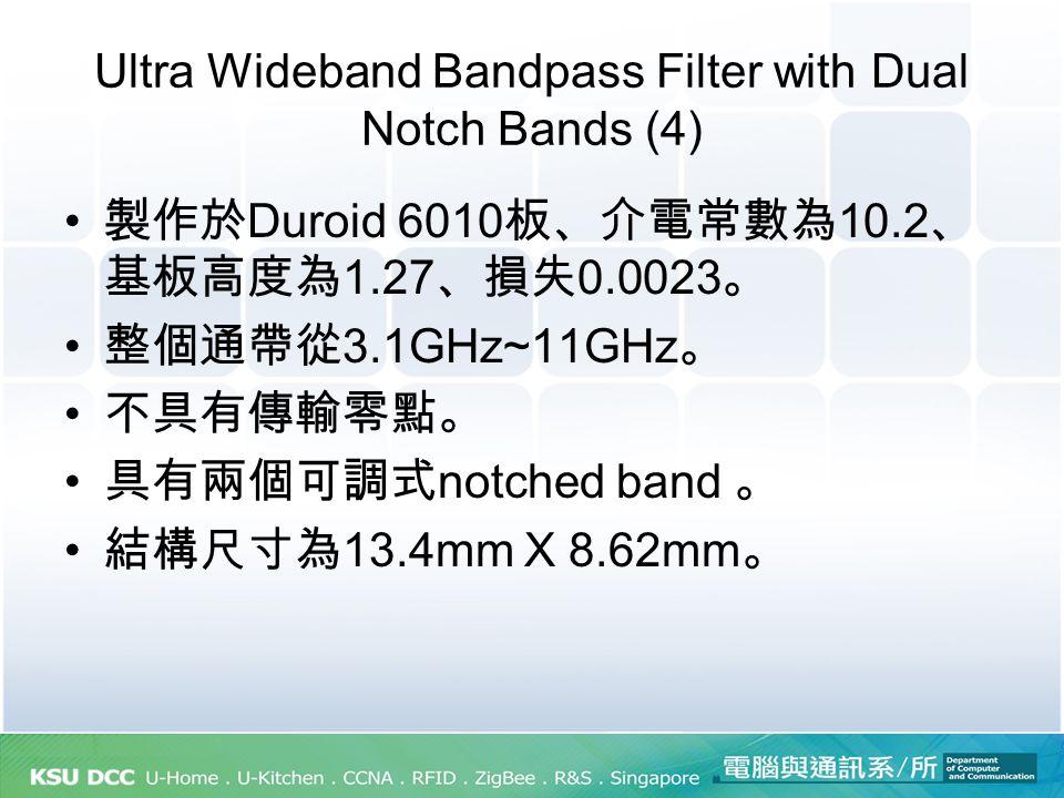 Ultra Wideband Bandpass Filter with Dual Notch Bands (4) 製作於 Duroid 6010 板、介電常數為 10.2 、 基板高度為 1.27 、損失 0.0023 。 整個通帶從 3.1GHz~11GHz 。 不具有傳輸零點。 具有兩個可調式