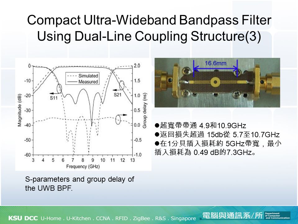 Compact Ultra-Wideband Bandpass Filter Using Dual-Line Coupling Structure(3) S-parameters and group delay of the UWB BPF. 超寬帶帶通 4.9 和 10.9GHz 返回損失超過 1