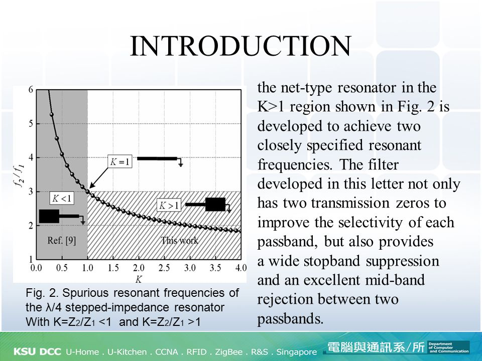 INTRODUCTION the net-type resonator in the K>1 region shown in Fig. 2 is developed to achieve two closely specified resonant frequencies. The filter d