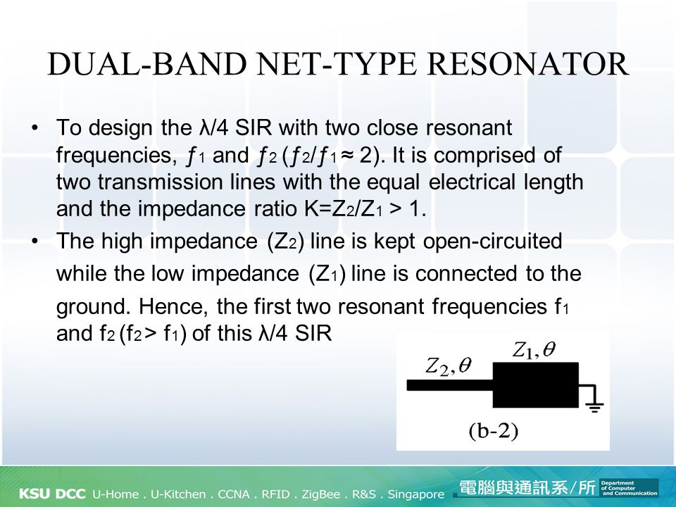 DUAL-BAND NET-TYPE RESONATOR To design the λ/4 SIR with two close resonant frequencies, ƒ 1 and ƒ 2 (ƒ 2 /ƒ 1 ≈ 2). It is comprised of two transmissio