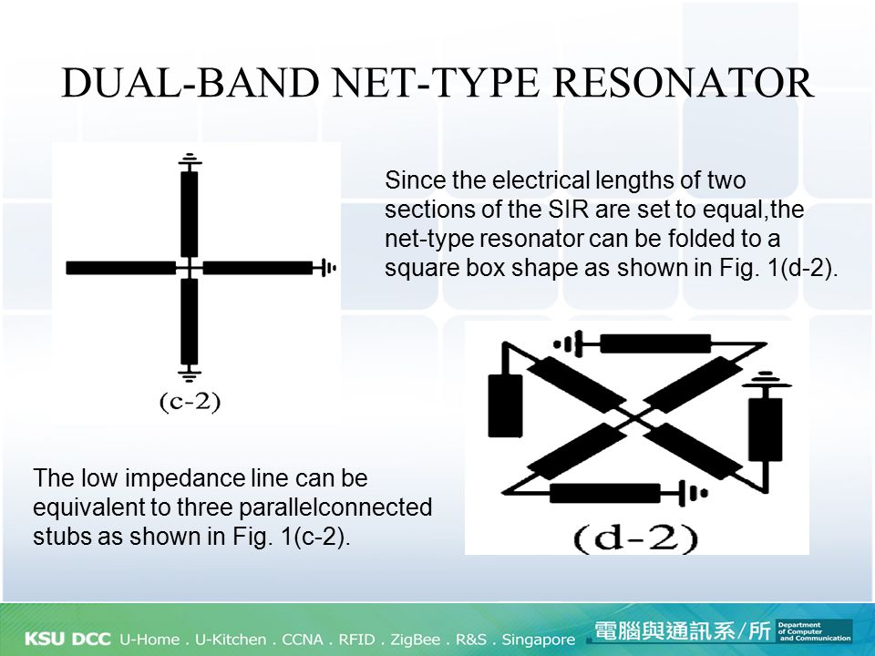 DUAL-BAND NET-TYPE RESONATOR The low impedance line can be equivalent to three parallelconnected stubs as shown in Fig. 1(c-2). Since the electrical l