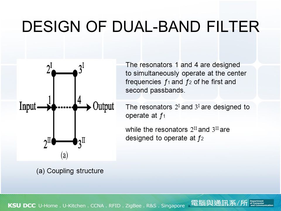 DESIGN OF DUAL-BAND FILTER (a) Coupling structure The resonators 1 and 4 are designed to simultaneously operate at the center frequencies ƒ 1 and ƒ 2