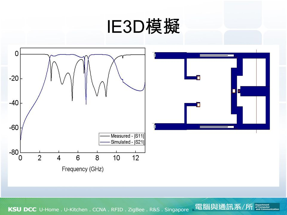 DESIGN OF DUAL-BAND FILTER Substituting ƒ 1 and ƒ 2 into (1), one can obtain the impedance ratio K = 3, and then calculate the electrical length Ɵ = 60 o (1) using (2).