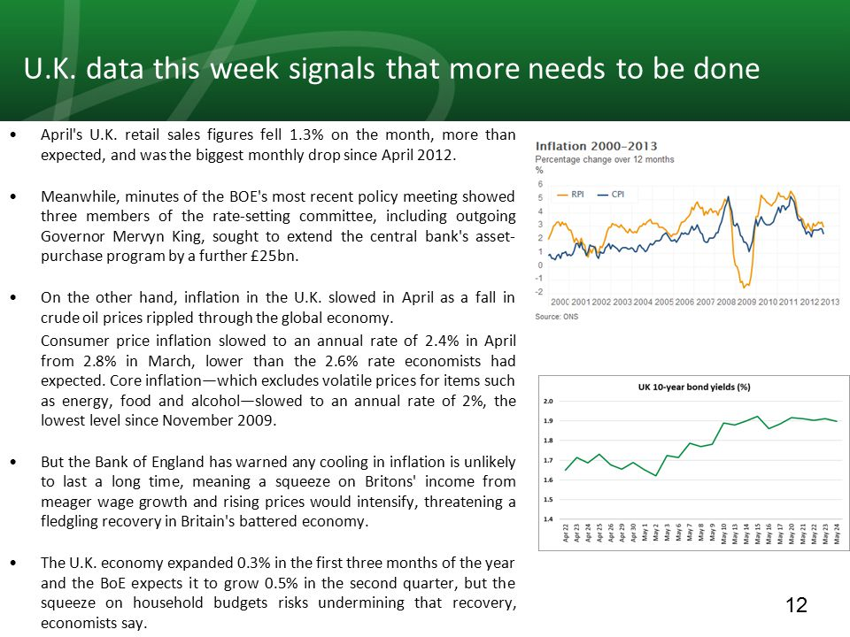 12 U.K. data this week signals that more needs to be done April s U.K.