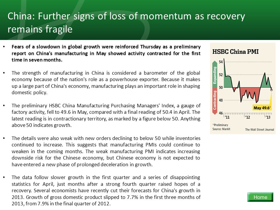 15 China: Further signs of loss of momentum as recovery remains fragile Fears of a slowdown in global growth were reinforced Thursday as a preliminary report on China s manufacturing in May showed activity contracted for the first time in seven months.