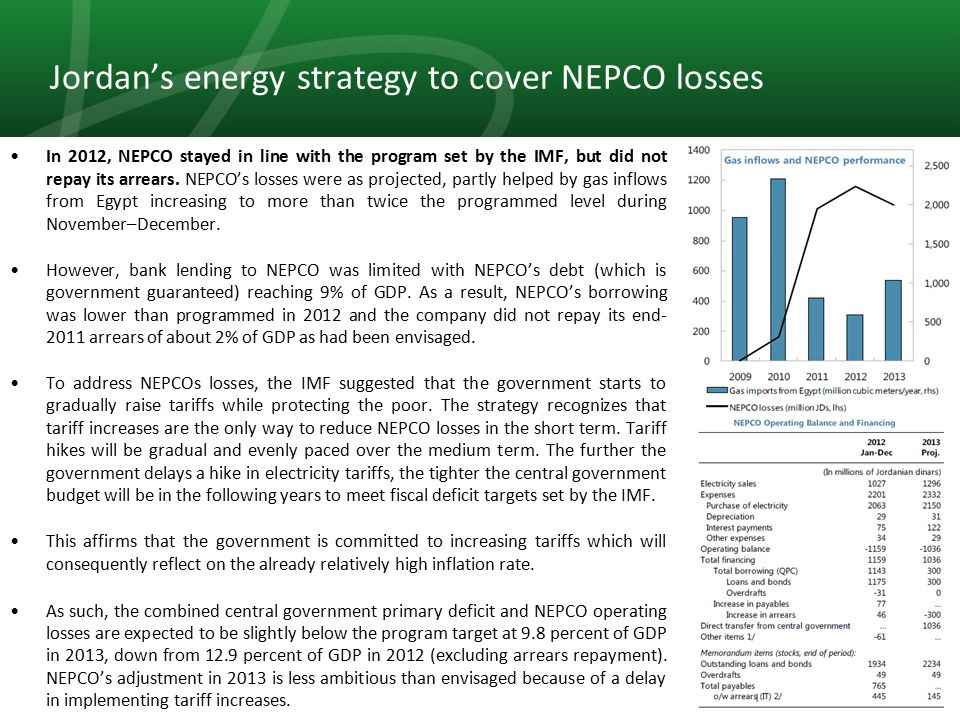 32 Jordan's energy strategy to cover NEPCO losses In 2012, NEPCO stayed in line with the program set by the IMF, but did not repay its arrears.