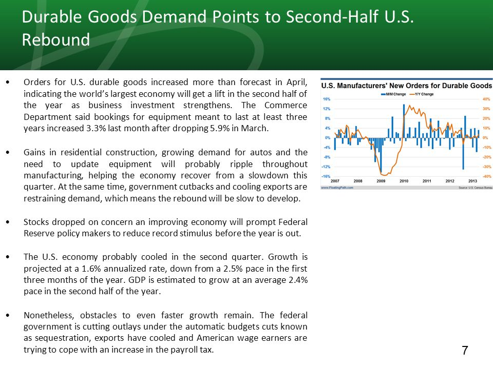 7 Durable Goods Demand Points to Second-Half U.S. Rebound Orders for U.S.