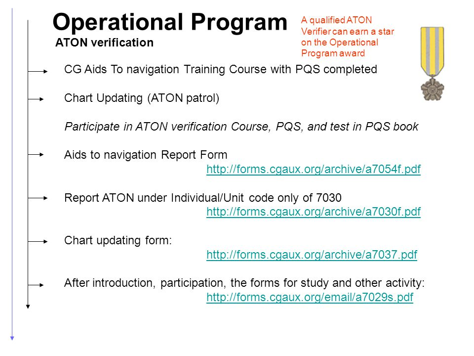 Operational Program ATON verification CG Aids To navigation Training Course with PQS completed Chart Updating (ATON patrol) Participate in ATON verifi
