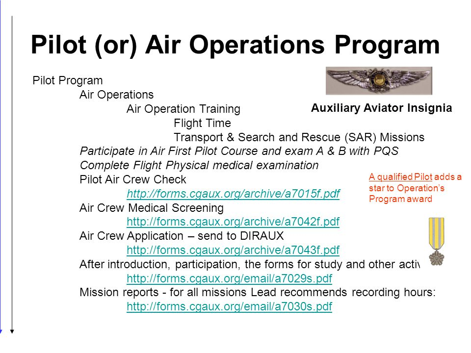 Pilot (or) Air Operations Program Pilot Program Air Operations Air Operation Training Flight Time Transport & Search and Rescue (SAR) Missions Partici