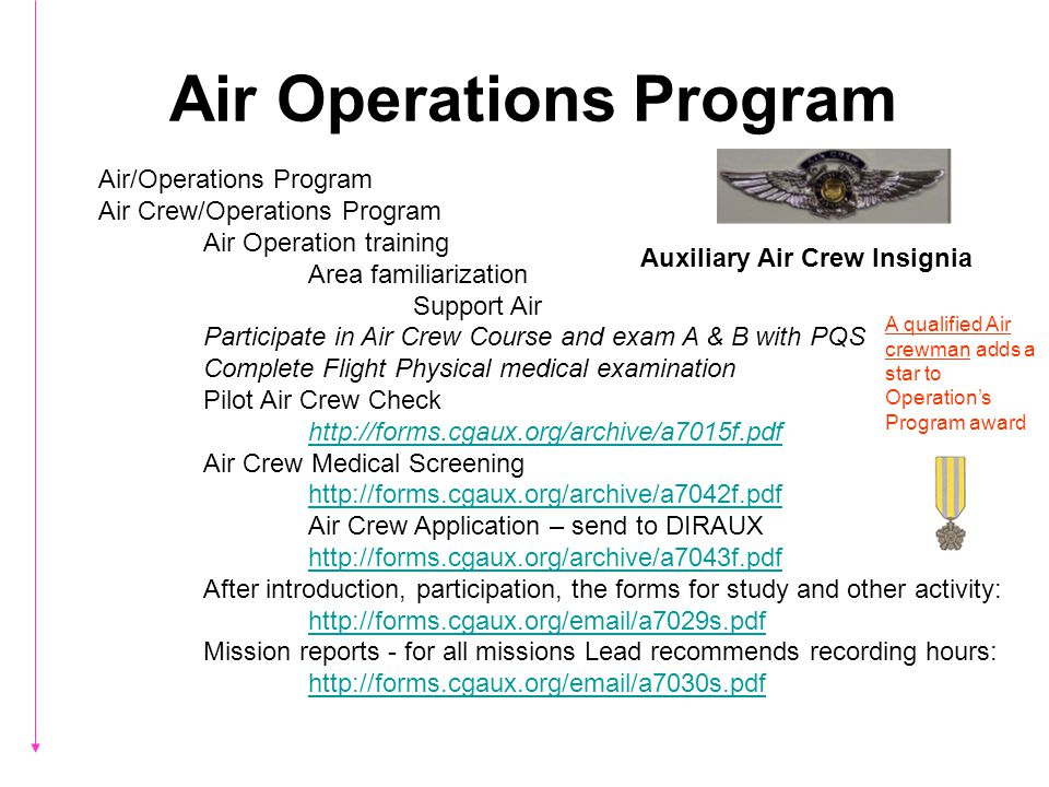 Air Operations Program Air/Operations Program Air Crew/Operations Program Air Operation training Area familiarization Support Air Participate in Air C
