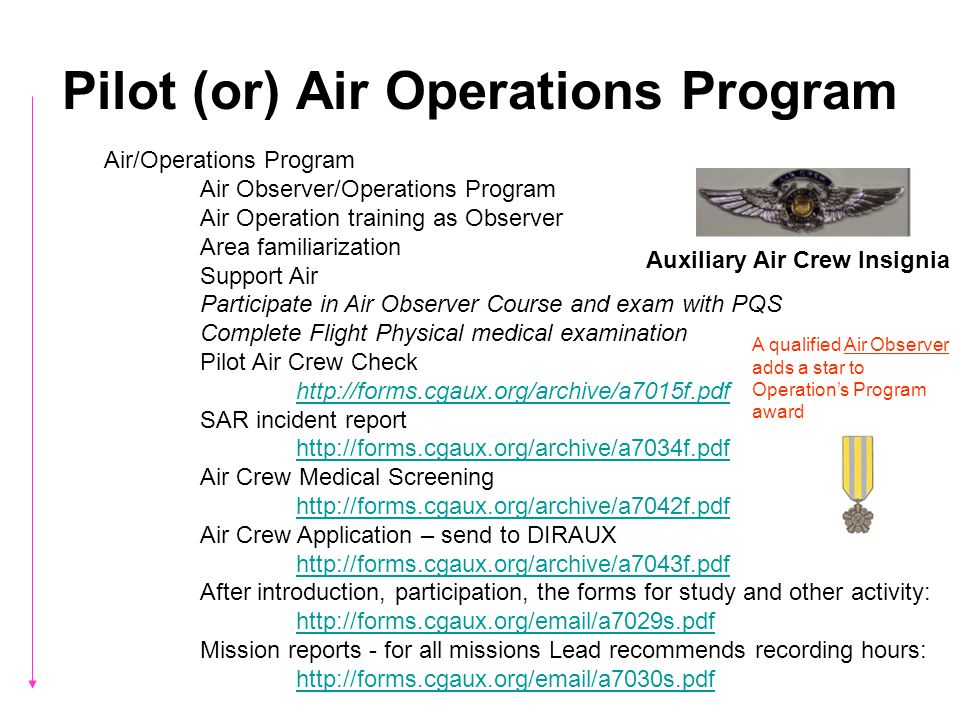 Pilot (or) Air Operations Program Air/Operations Program Air Observer/Operations Program Air Operation training as Observer Area familiarization Suppo