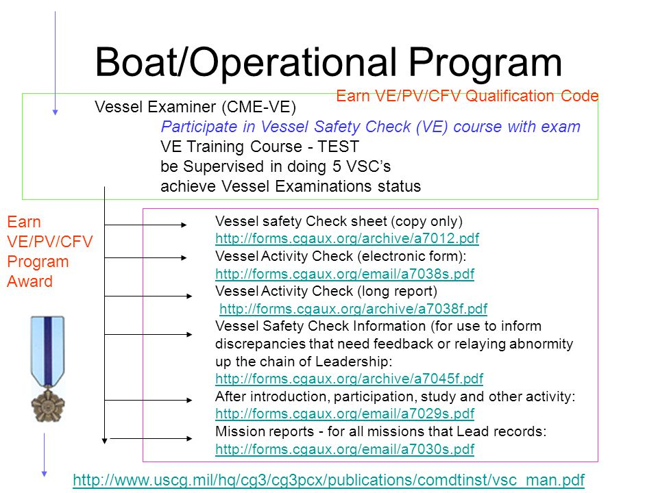 Boat/Operational Program Vessel Examiner (CME-VE) Participate in Vessel Safety Check (VE) course with exam VE Training Course - TEST be Supervised in