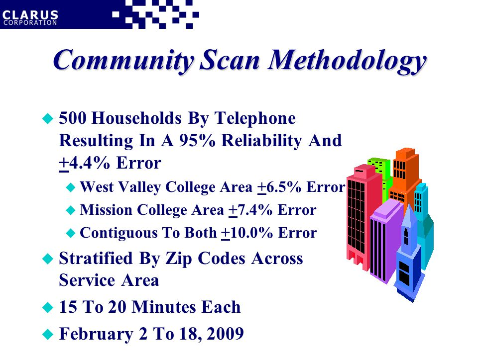 Community Scan Methodology u 500 Households By Telephone Resulting In A 95% Reliability And +4.4% Error u West Valley College Area +6.5% Error u Missi