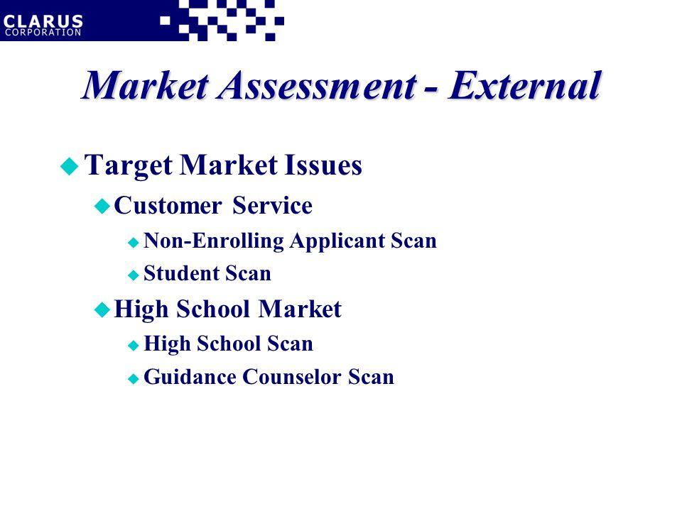 Market Assessment - External u Target Market Issues u Customer Service u Non-Enrolling Applicant Scan u Student Scan u High School Market u High School Scan u Guidance Counselor Scan