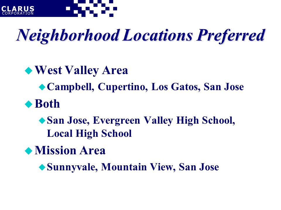 Neighborhood Locations Preferred u West Valley Area u Campbell, Cupertino, Los Gatos, San Jose u Both u San Jose, Evergreen Valley High School, Local High School u Mission Area u Sunnyvale, Mountain View, San Jose