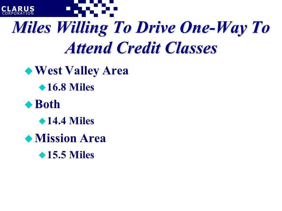 Miles Willing To Drive One-Way To Attend Credit Classes u West Valley Area u 16.8 Miles u Both u 14.4 Miles u Mission Area u 15.5 Miles