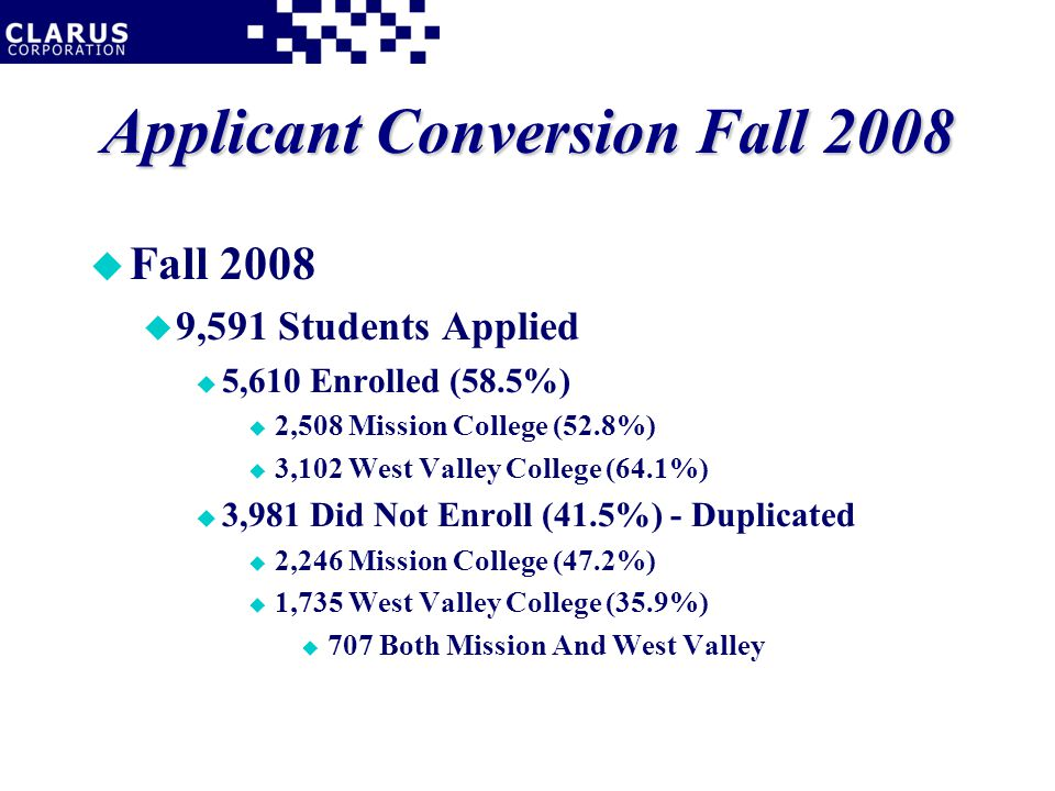 Methodology u First-Time And Transfer Groups Chosen As Focus u Accounted For 95% Of Total Non-Enrolling u In-Depth Focused Telephone Interviews u January 2009 u 8 To 12 Minutes Each u 100 Surveys Completed u First-Time – 39 Surveys u Transfer – 61 Surveys