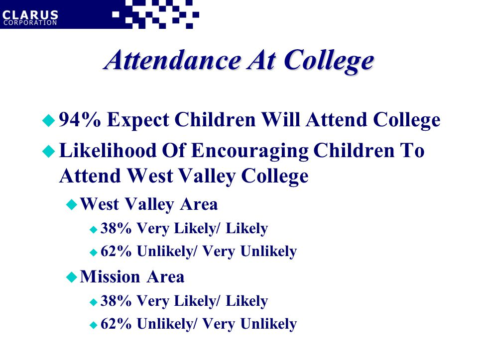 Attendance At College u 94% Expect Children Will Attend College u Likelihood Of Encouraging Children To Attend West Valley College u West Valley Area