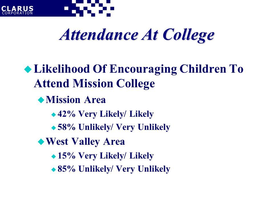 Attendance At College u Likelihood Of Encouraging Children To Attend Mission College u Mission Area u 42% Very Likely/ Likely u 58% Unlikely/ Very Unlikely u West Valley Area u 15% Very Likely/ Likely u 85% Unlikely/ Very Unlikely
