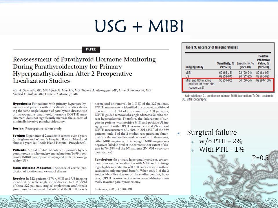  Surgical failure  w/o PTH – 2%  With PTH – 1% P=0.5