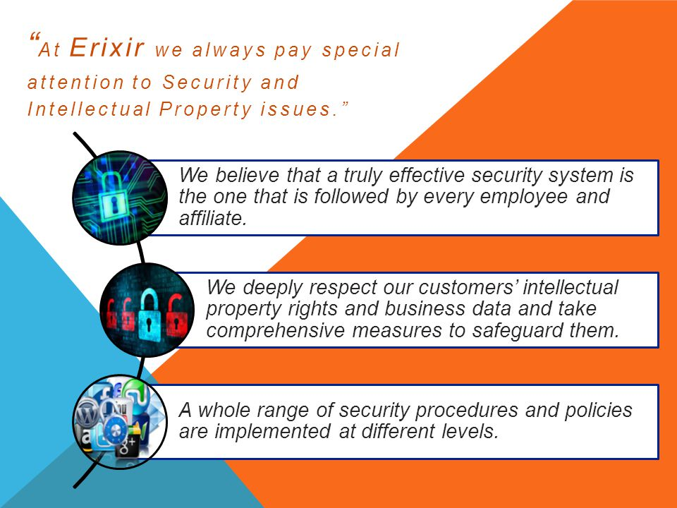 We believe that a truly effective security system is the one that is followed by every employee and affiliate. We deeply respect our customers' intell