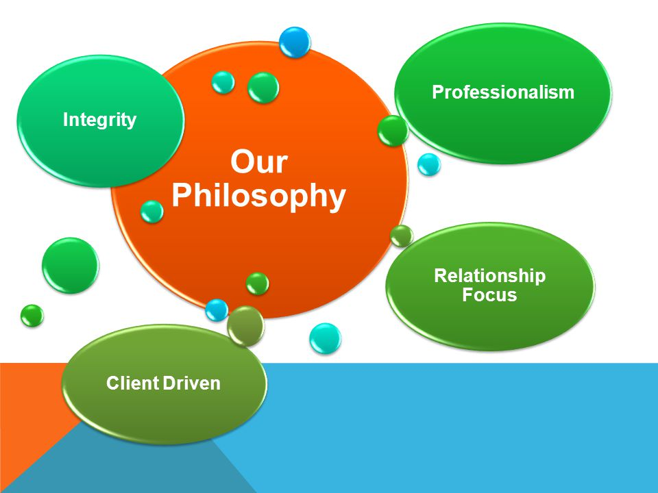 Our Philosophy Integrity Professionalism Relationship Focus Client Driven