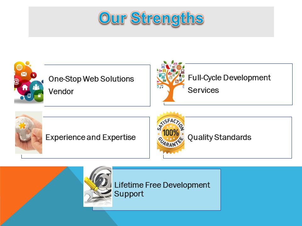One-Stop Web Solutions Vendor Full-Cycle Development Services Experience and Expertise Quality Standards Lifetime Free Development Support