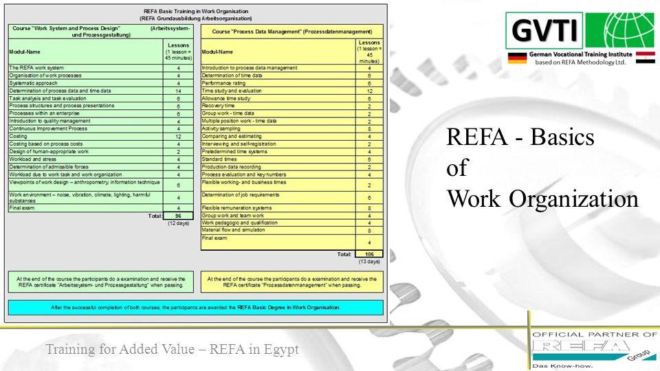 10 REFA - Basics of Work Organization Training for Added Value – REFA in Egypt