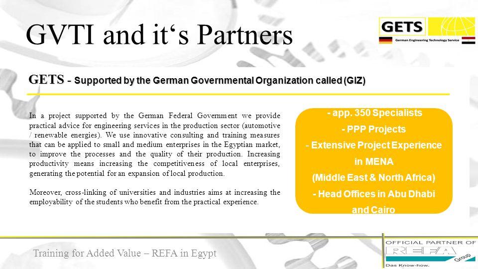13 GVTI 1164 St., Building Number 5 Morabaa El Wozara, Masaken Sheraton Cairo ::: Egypt www.refa-egypt.com marketing@refa-egypt.com Training for Added Value – REFA in Egypt