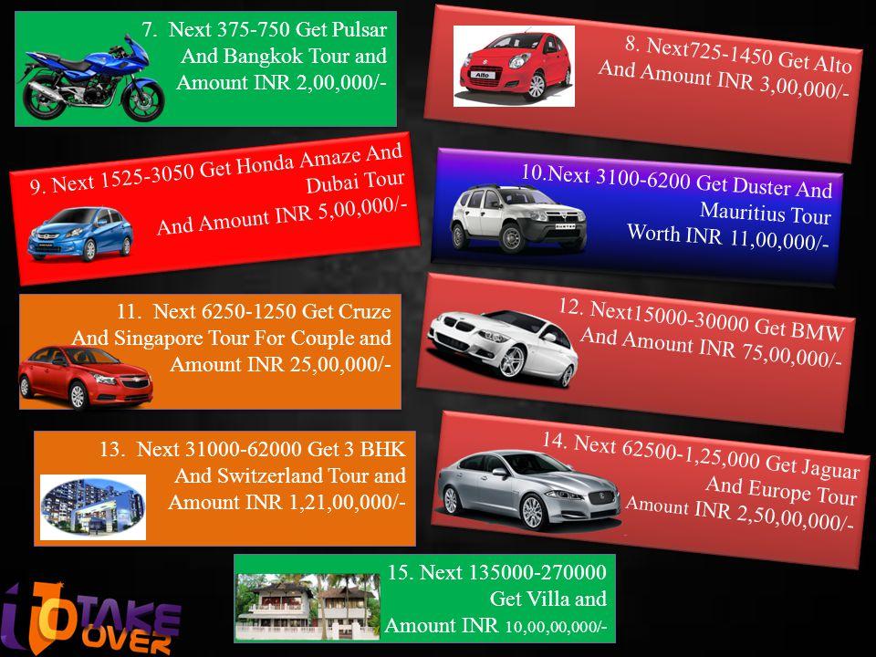 8. Next725-1450 Get Alto And Amount INR 3,00,000/- 7. Next 375-750 Get Pulsar And Bangkok Tour and Amount INR 2,00,000/- 10.Next 3100-6200 Get Duster