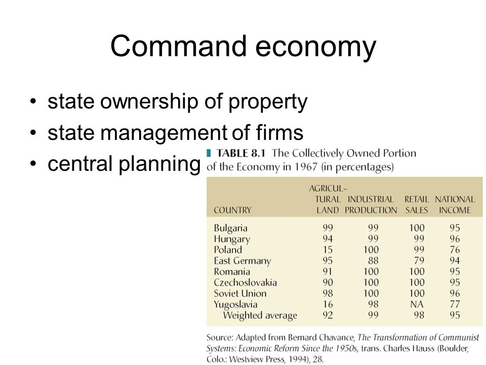 Command economy state ownership of property state management of firms central planning