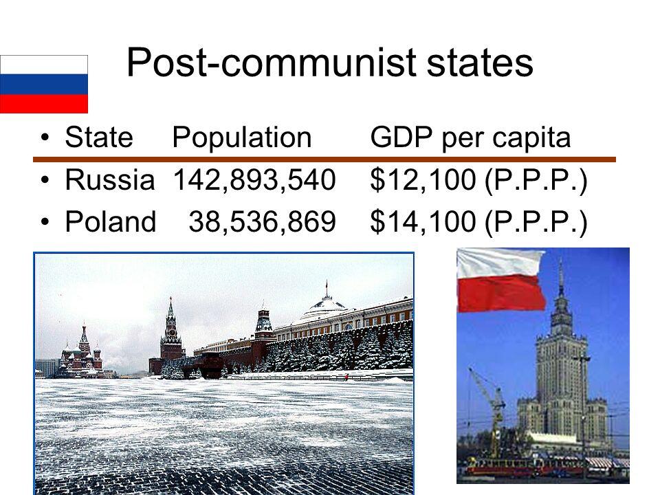 Post-communist states StatePopulationGDP per capita Russia142,893,540$12,100 (P.P.P.) Poland 38,536,869$14,100 (P.P.P.)