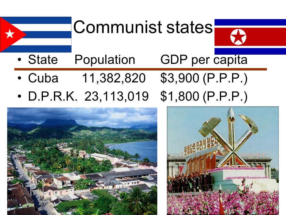 Communist states StatePopulationGDP per capita Cuba 11,382,820$3,900 (P.P.P.) D.P.R.K. 23,113,019$1,800 (P.P.P.)