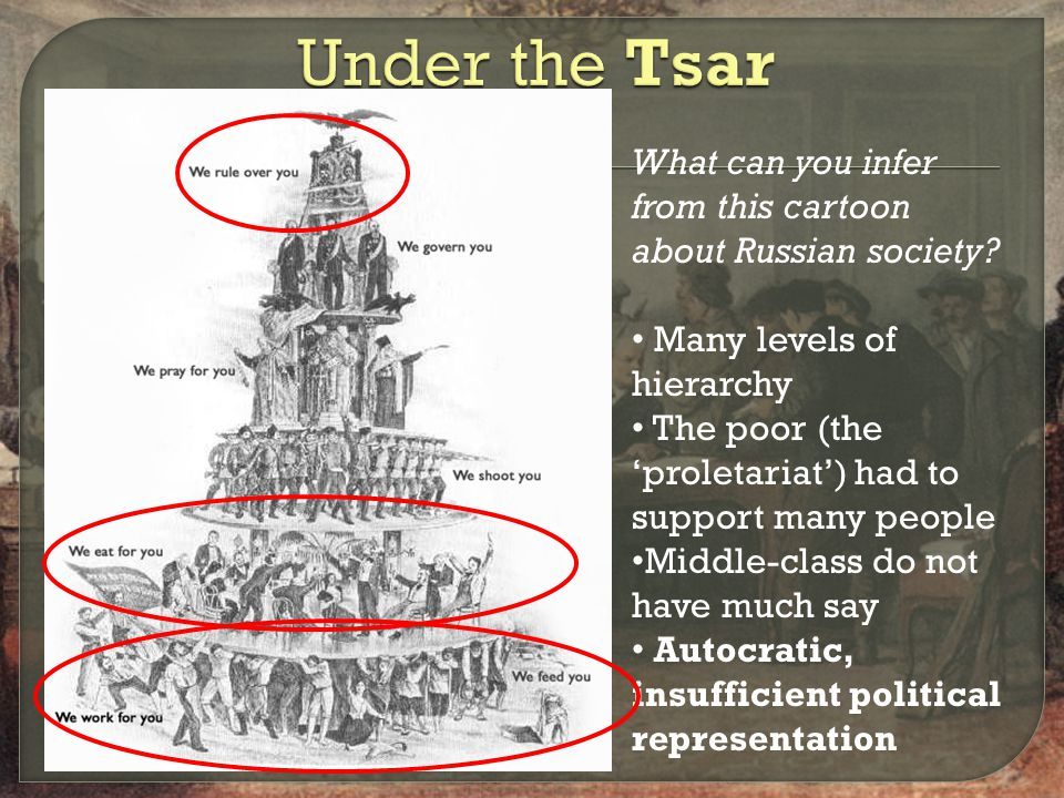 What can you infer from this cartoon about Russian society.