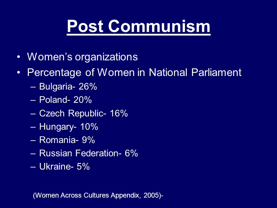 Post Communism Women's organizations Percentage of Women in National Parliament –Bulgaria- 26% –Poland- 20% –Czech Republic- 16% –Hungary- 10% –Romania- 9% –Russian Federation- 6% –Ukraine- 5% (Women Across Cultures Appendix, 2005)-