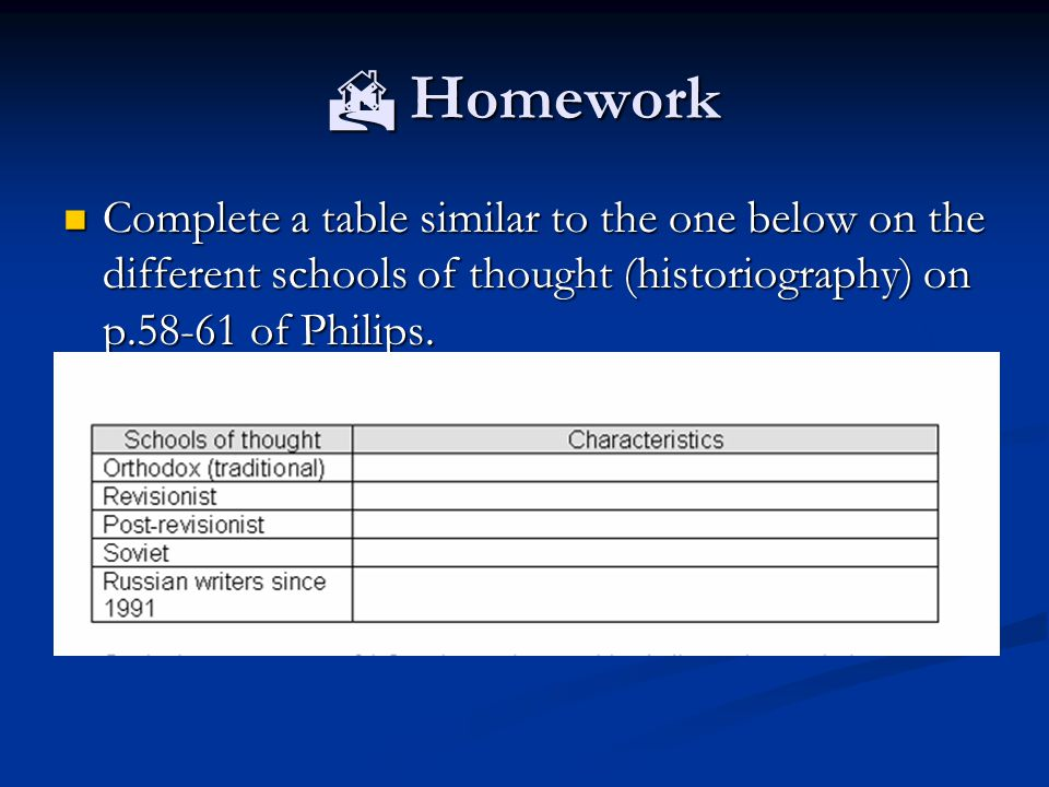  Homework Complete a table similar to the one below on the different schools of thought (historiography) on p.58-61 of Philips.