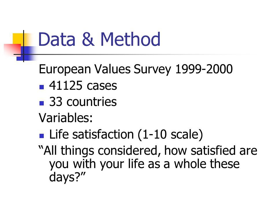 Data & Method European Values Survey 1999-2000 41125 cases 33 countries Variables: Life satisfaction (1-10 scale) All things considered, how satisfied are you with your life as a whole these days